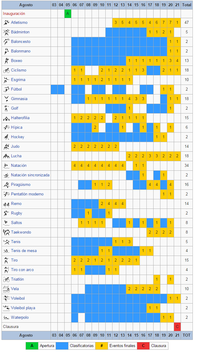 cronograma rio 2016