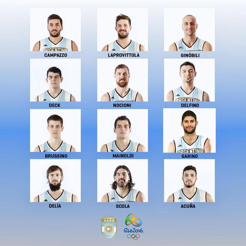 juegosolimpicosrio2016.com_baloncesto argentina
