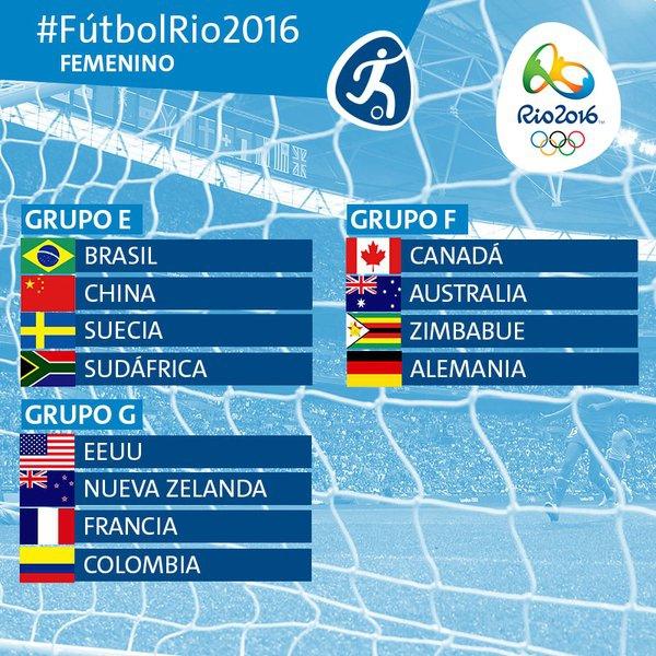 juegosolimpicosrio2016.com_grupos futbol 01