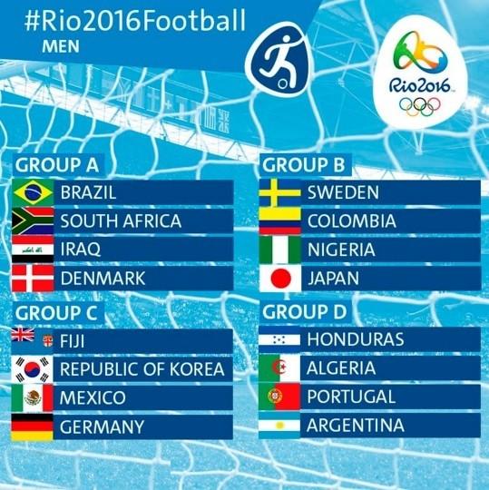 juegosolimpicosrio2016.com_grupos futbol