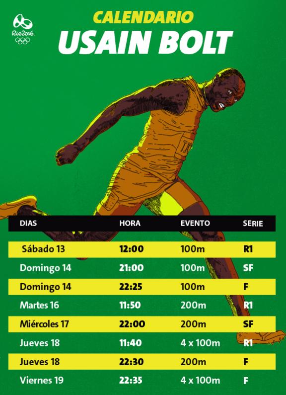 juegosolimpicosrio2016.com_atletismo_ Bolt horarios