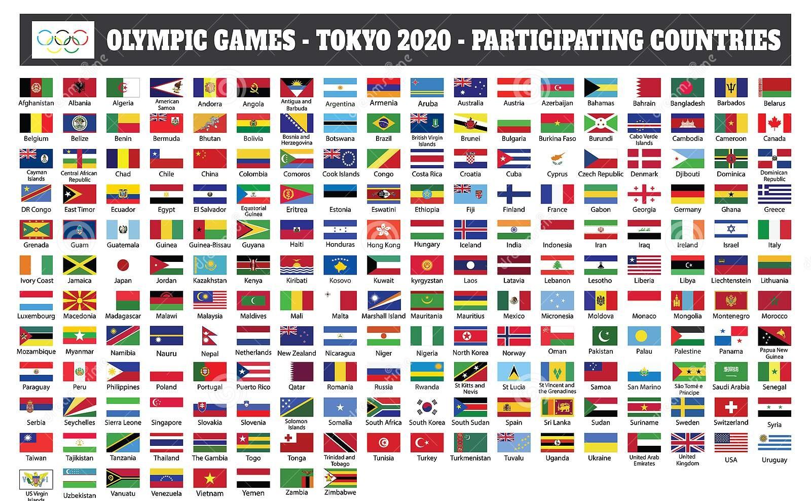 paises-que-partipan-en-tokio-2020-pic